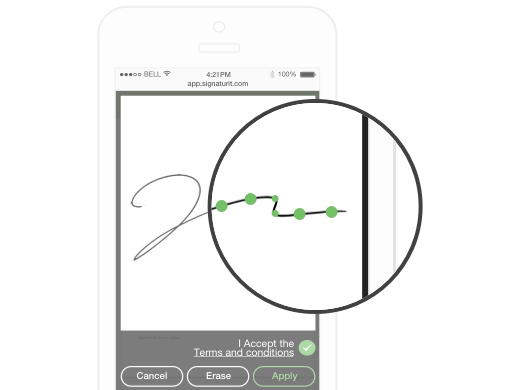 datos_biometricos firma electronica software conektia